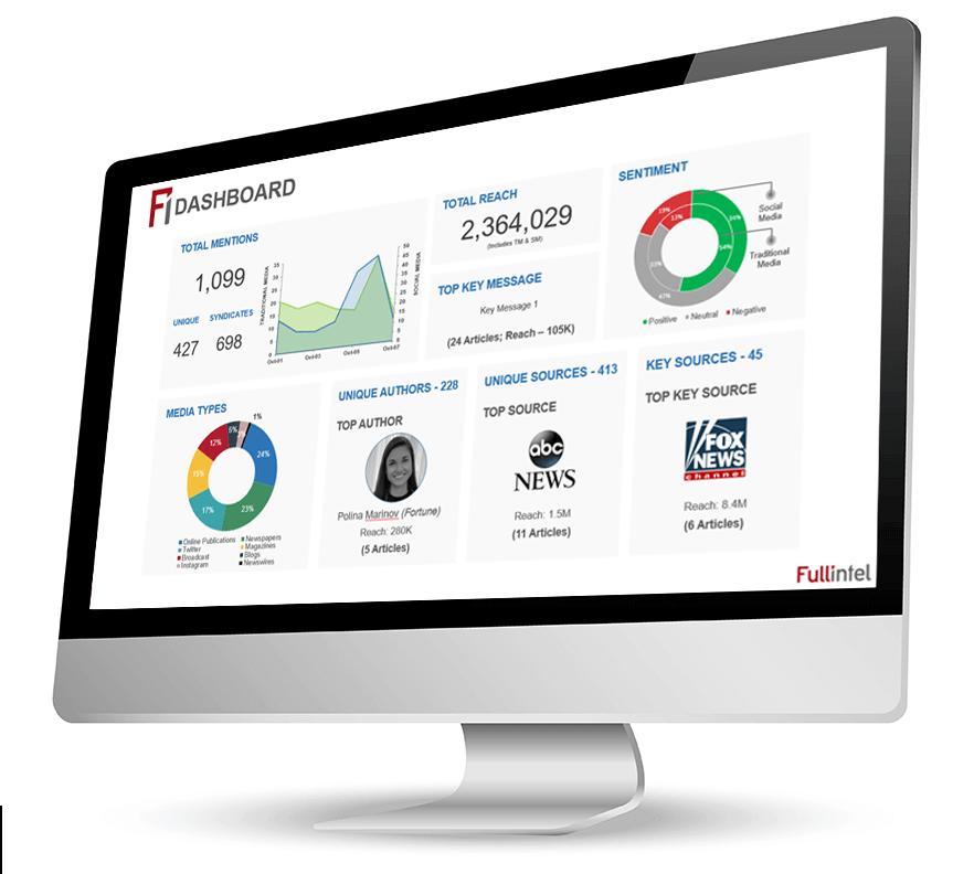 FI Web App Dashboard