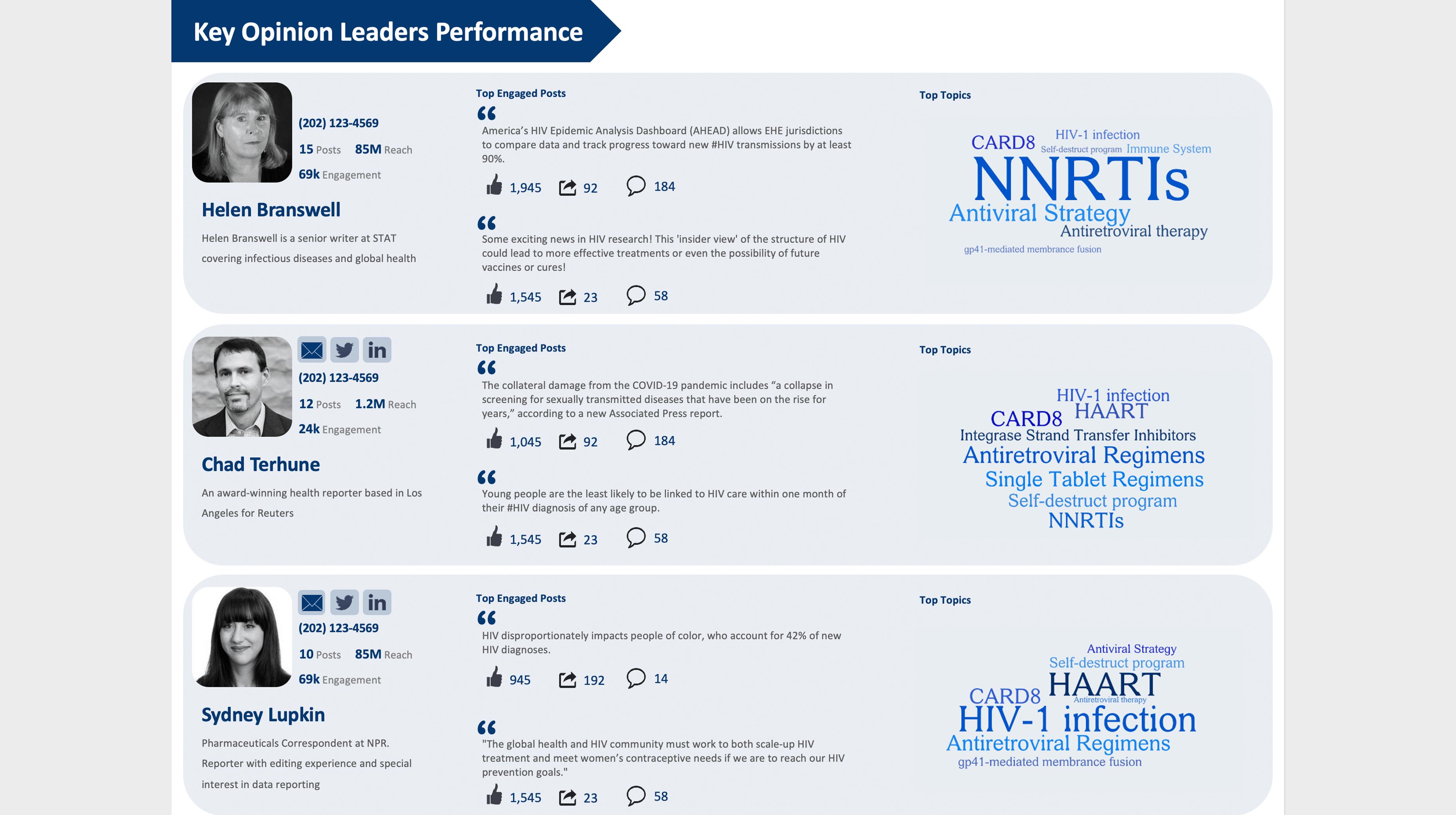 leader analysis slide 1