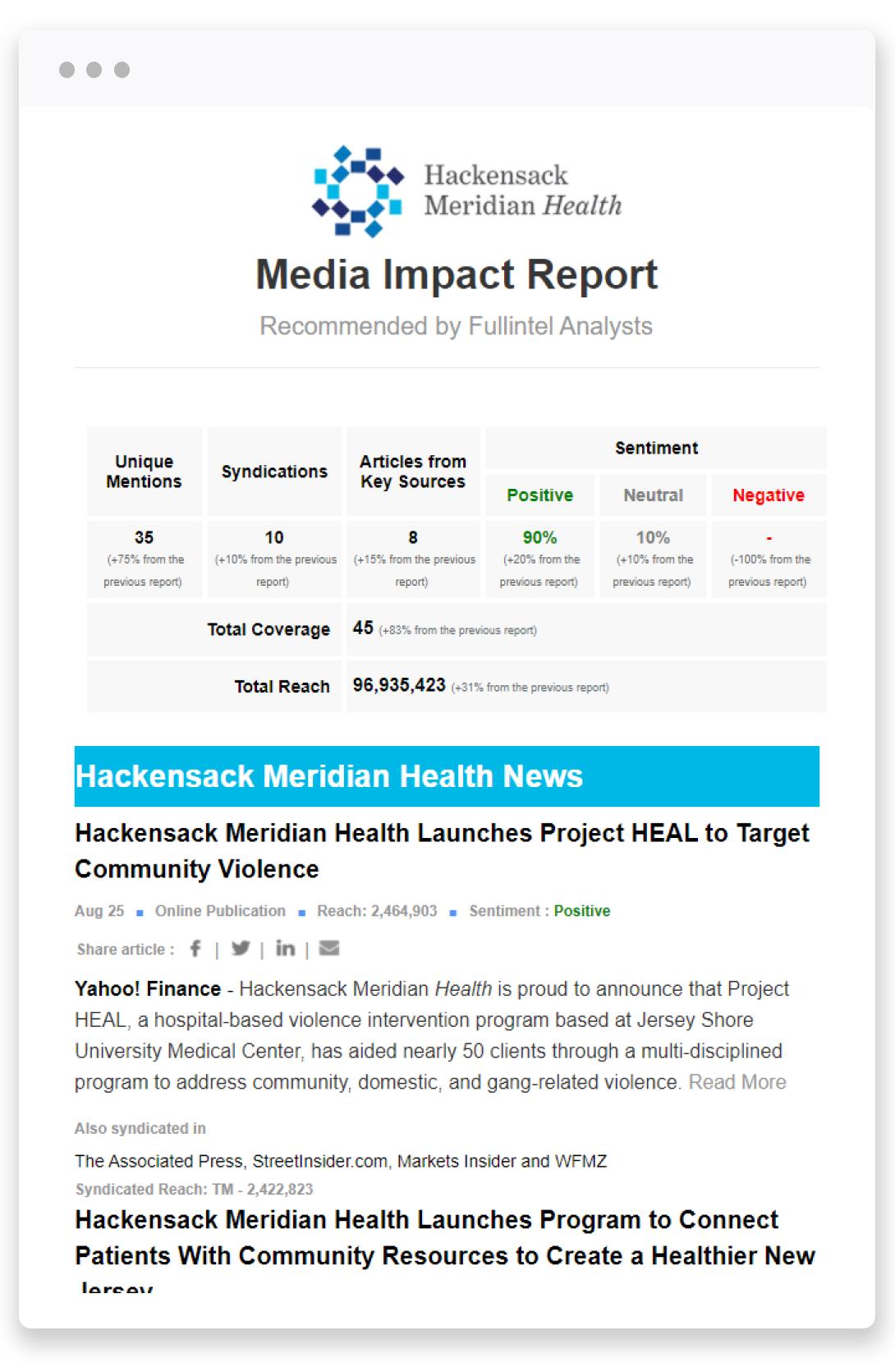 Media Impact Report