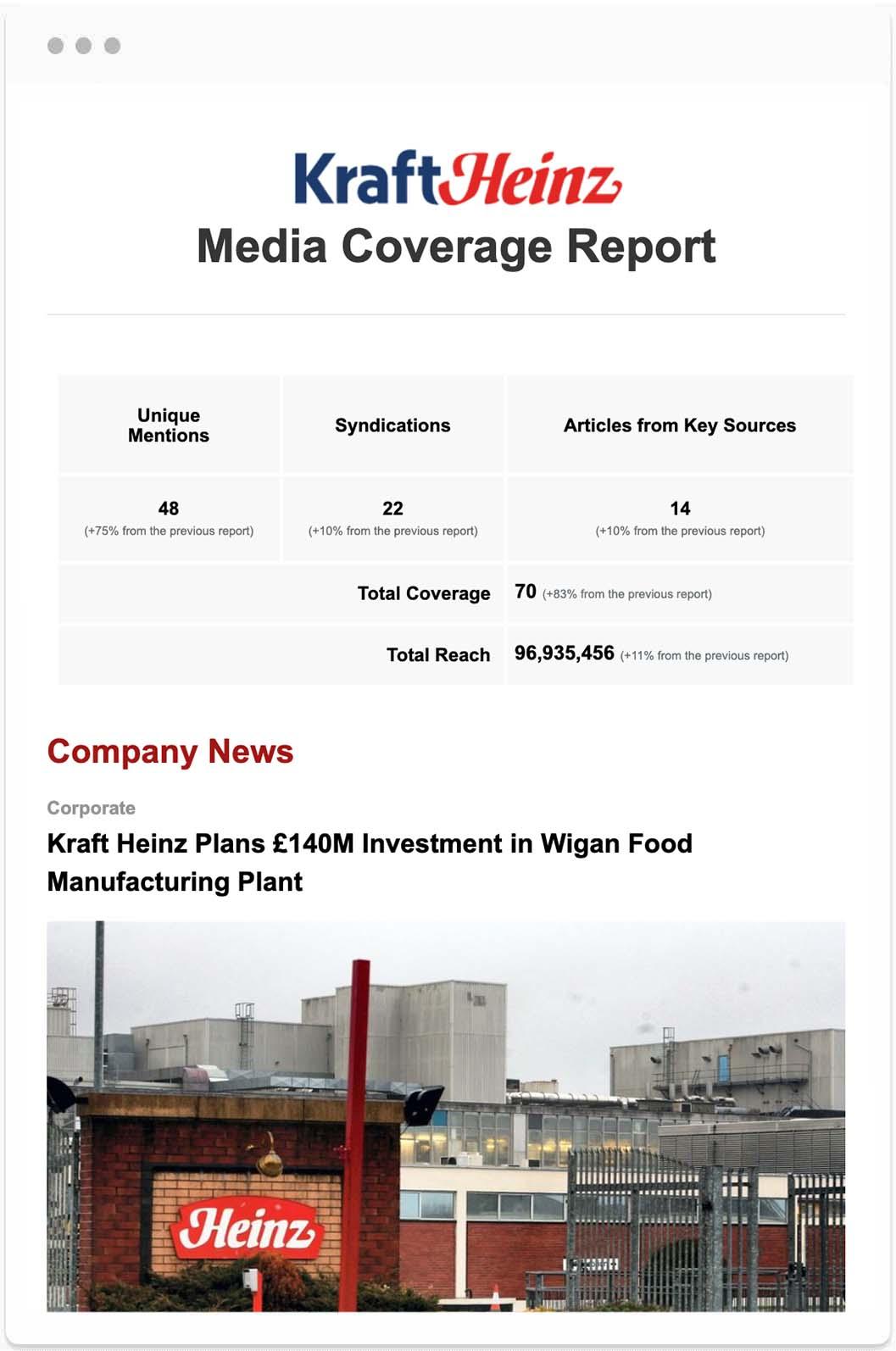 media coverage report